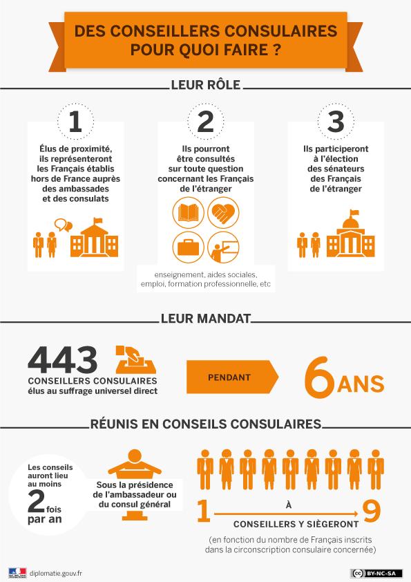 rencontres consulaires 2012