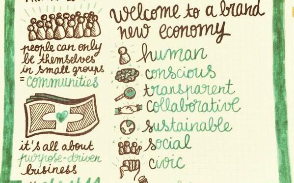 L'économie du partage, ou le rejet de la maximisation du profit